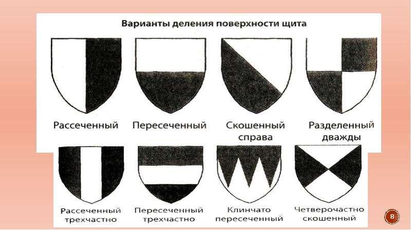 Гербы рыцарства и гербы государства Российского, слайд 8