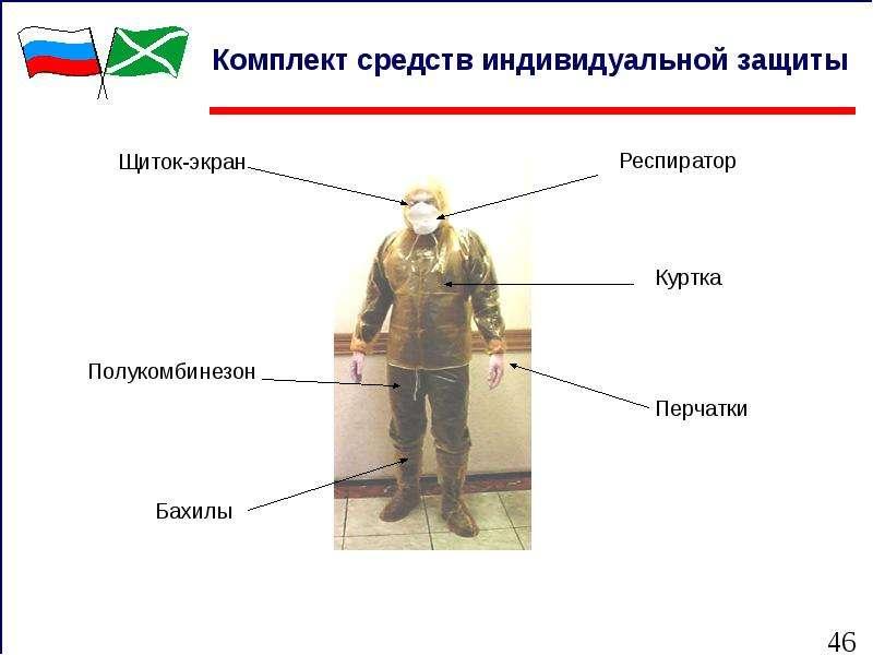 Комплект средств индивидуальной защиты