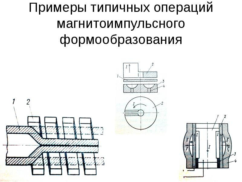 Примеры типичных операций магнитоимпульсного формообразования