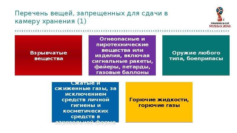 Перечень вещей, запрещенных для сдачи в камеру хранения (1)