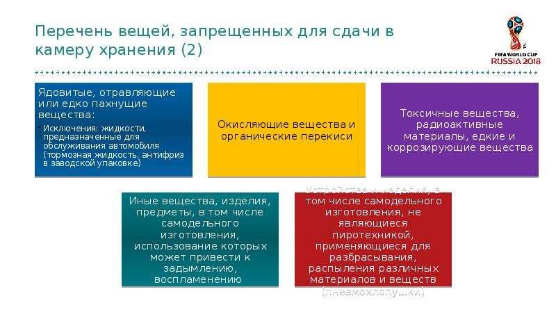 Перечень вещей, запрещенных для сдачи в камеру хранения (2)
