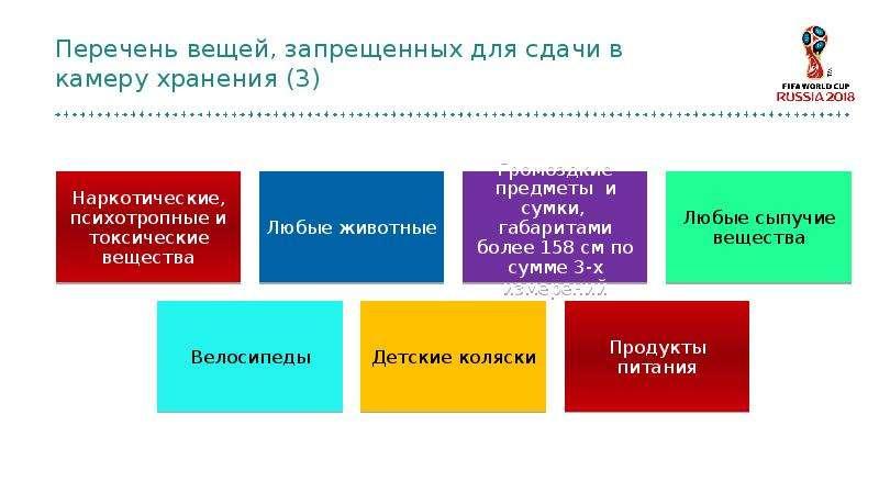 Перечень вещей, запрещенных для сдачи в камеру хранения (3)