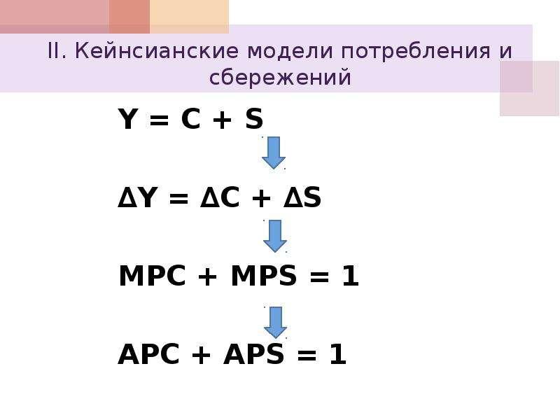 II. Кейнсианские модели потребления и сбережений Y = C + S ∆Y = ∆C + ∆S MPC + MPS = 1 APC + APS = 1