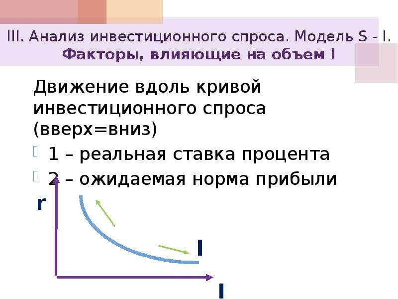 III. Анализ инвестиционного спроса. Модель S - I. Факторы, влияющие на объем I Движение вдоль кривой