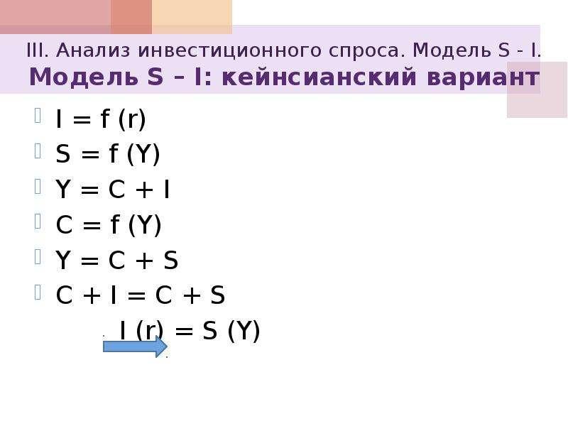 III. Анализ инвестиционного спроса. Модель S - I. Модель S – I: кейнсианский вариант I = f (r) S = f
