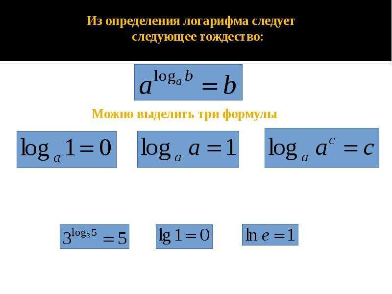 Можно выделить три формулы Из определения логарифма следует следующее тождество: