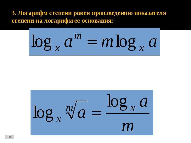3. Логарифм степени равен произведению показателя степени на логарифм ее основания: