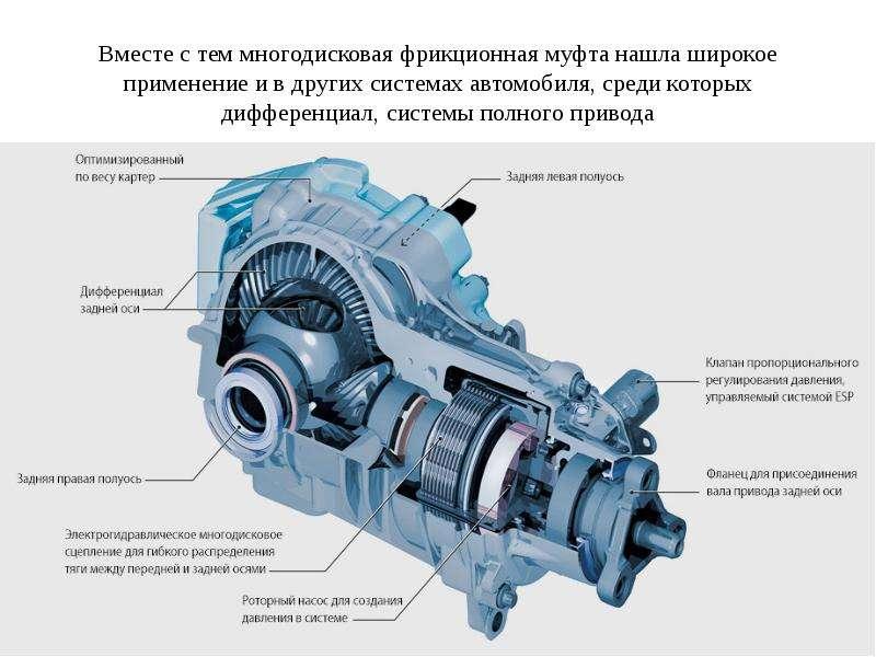 Вместе с тем многодисковая фрикционная муфта нашла широкое применение и в других системах автомобиля