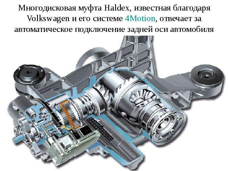 Многодисковая муфта Haldex, известная благодаря Volkswagen и его системе 4Motion, отвечает за автома