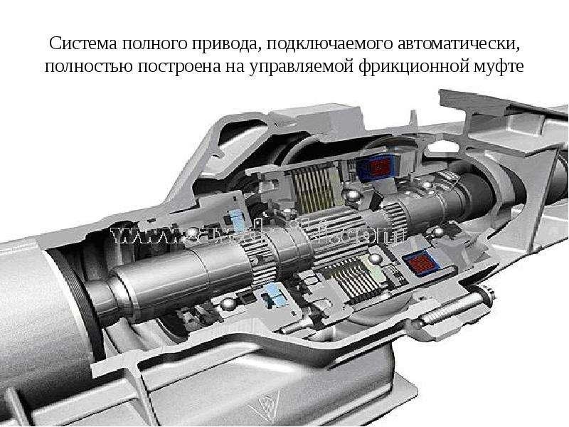 Система полного привода, подключаемого автоматически, полностью построена на управляемой фрикционной