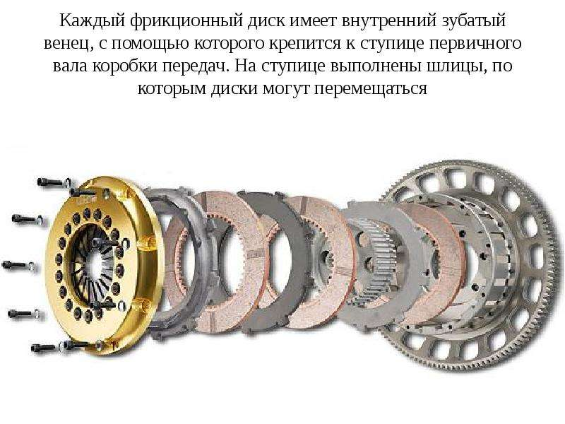 Каждый фрикционный диск имеет внутренний зубатый венец, с помощью которого крепится к ступице первич