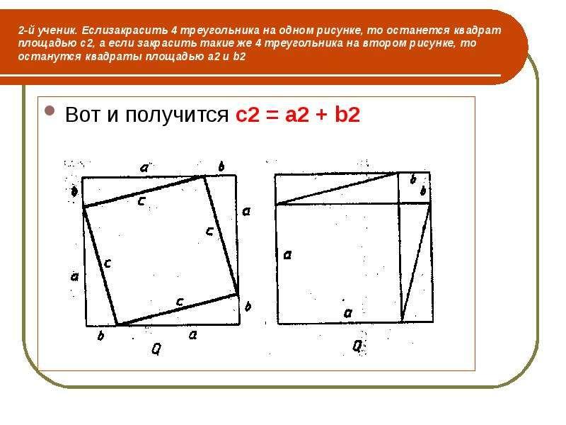 2-й ученик. Еслизакрасить 4 треугольника на одном рисунке, то останется квадрат площадью с2, а если