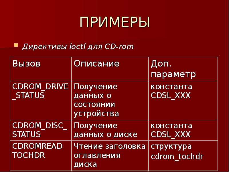 ПРИМЕРЫ Директивы ioctl для CD-rom