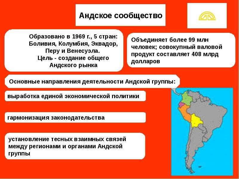 Интеграционные процессы в мировом хозяйстве, слайд 12