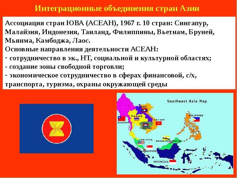 Интеграционные объединения стран Азии