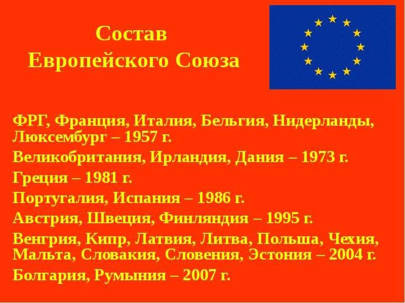 Состав Европейского Союза ФРГ, Франция, Италия, Бельгия, Нидерланды, Люксембург – 1957 г. Великобрит