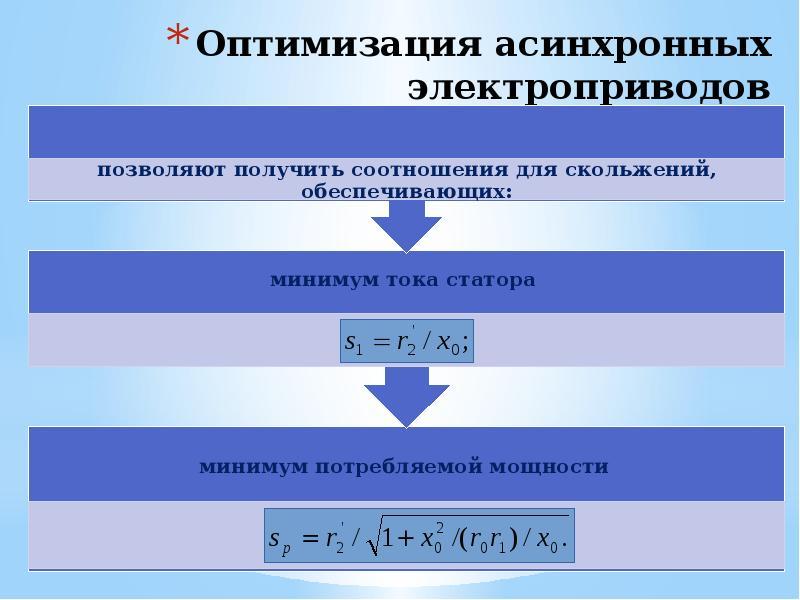 Оптимизация асинхронных электроприводов