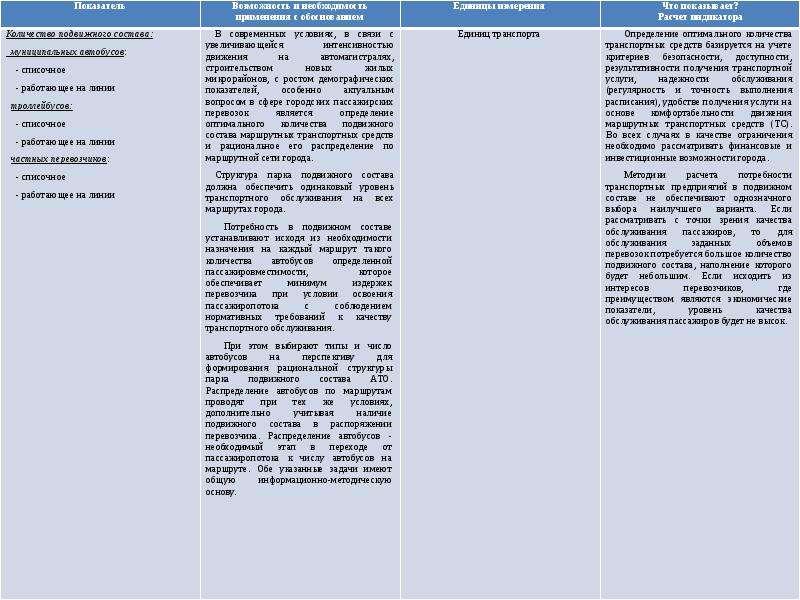 Показатели, которые необходимо прогнозировать в сфере «ЖКХ и транспорт», рис. 6