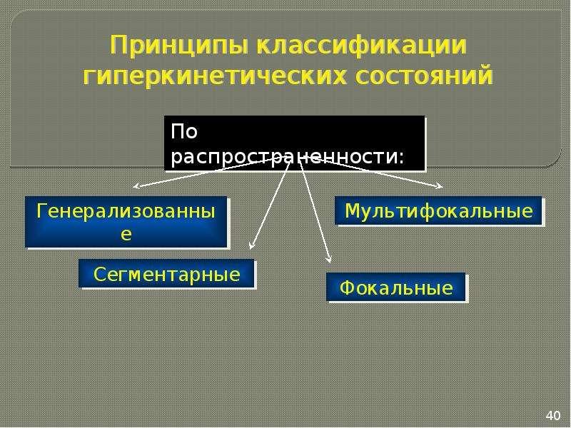 Двигательная система. Признаки центрального и периферического параличей. Методы исследования, слайд 40
