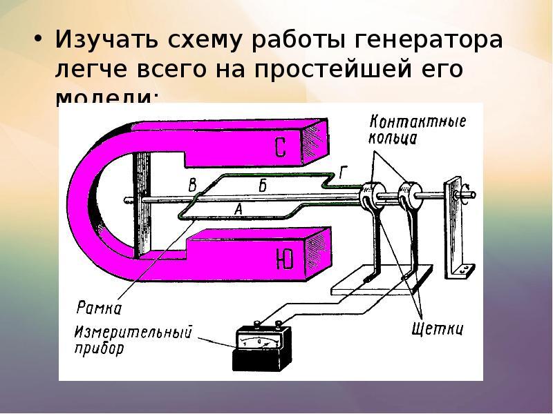 генератор картинок в схемы сначала