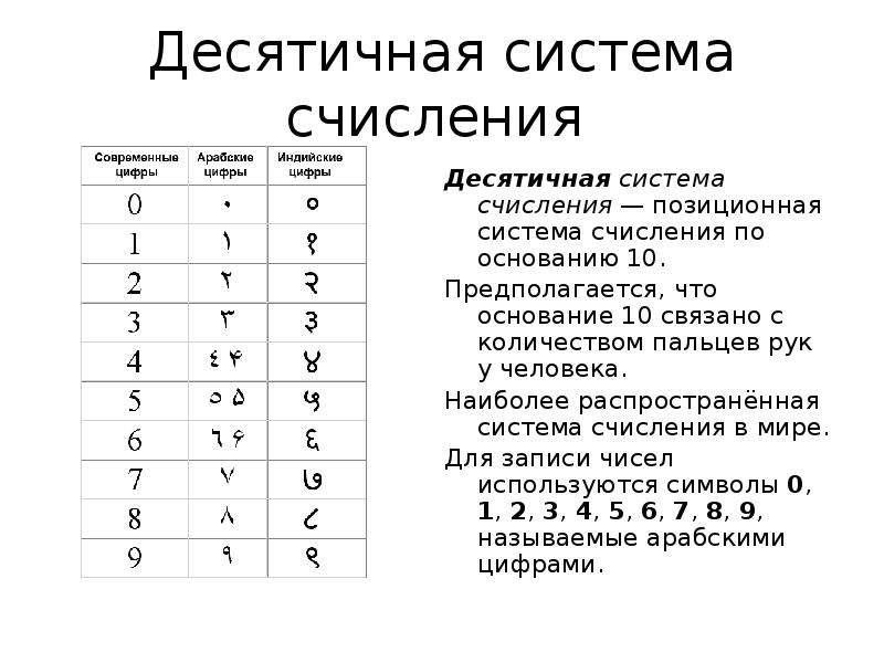 Десятичная система счисления Десятичная система счисления — позиционная система счисления по основан