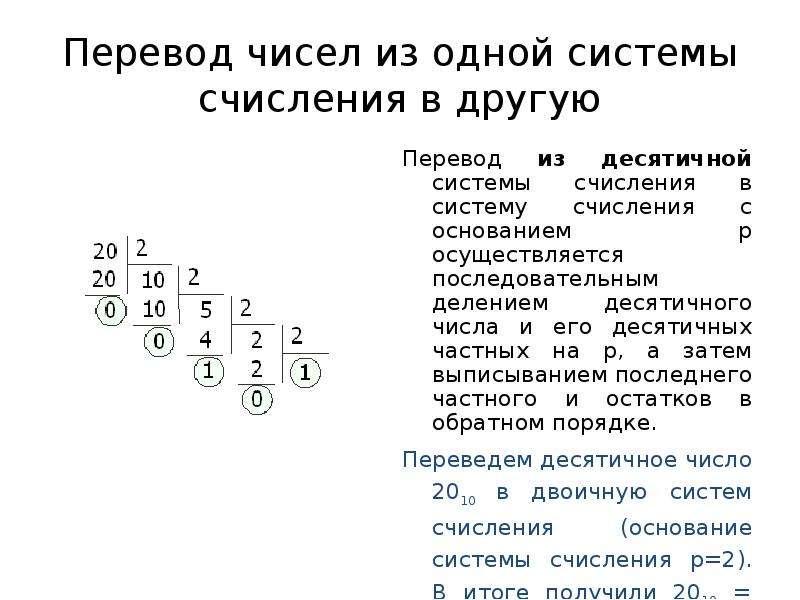 Перевод чисел из одной системы счисления в другую Перевод из десятичной системы счисления в систему