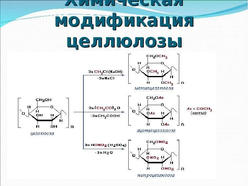 Химическая модификация целлюлозы