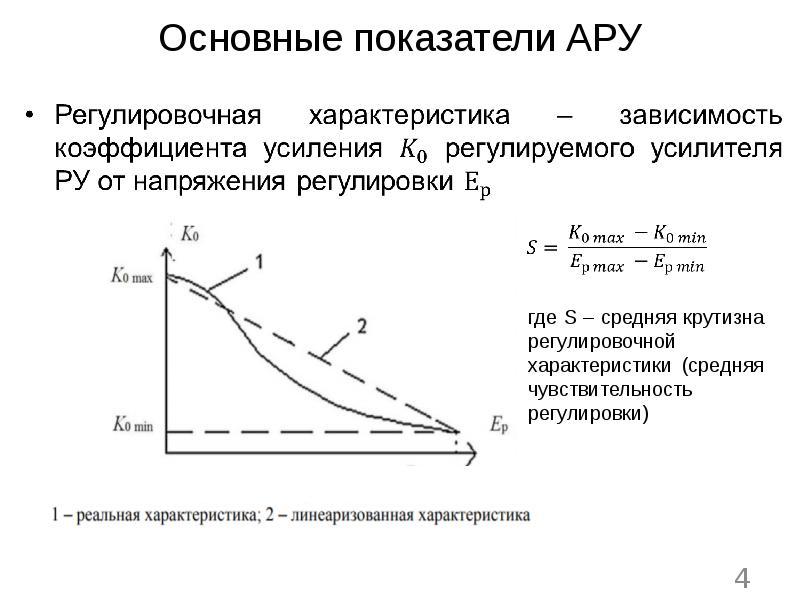 Основные показатели АРУ