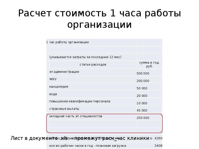 Часа работы стоимость ломбард оренбург