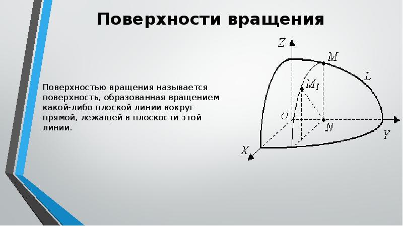 Поверхности вращения