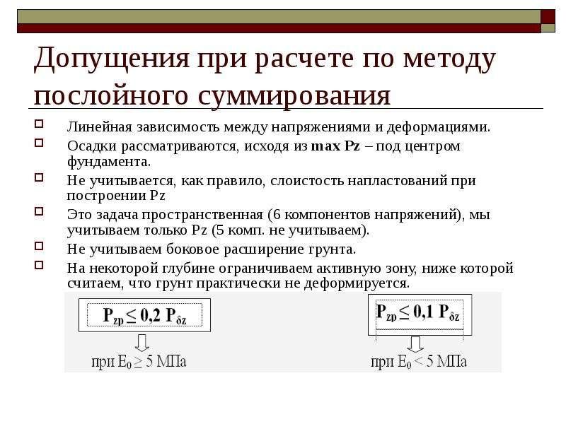 Допущения при расчете по методу послойного суммирования Линейная зависимость между напряжениями и де
