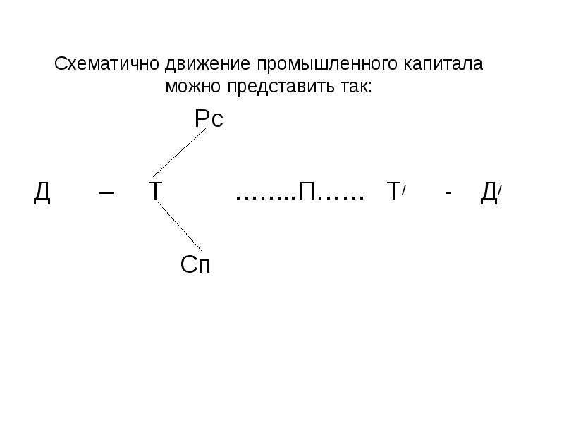 Схематично движение промышленного капитала можно представить так: Рс Д – Т ……. . П…… Т/ - Д/ Cп