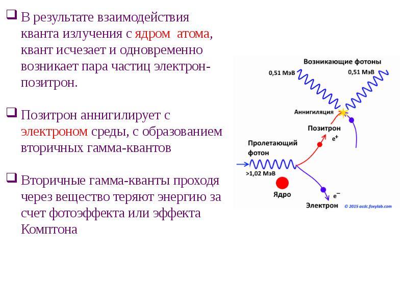 как взаимодействует фотон уже писала маринованных