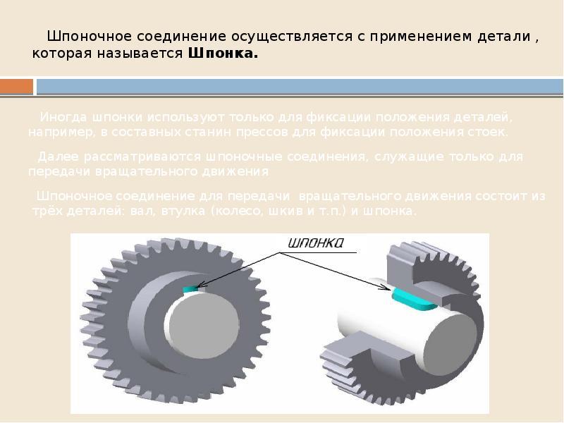 Шпоночное соединение осуществляется с применением детали , которая называется Шпонка.