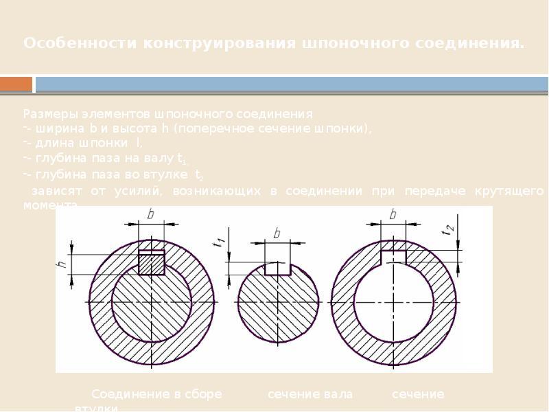 Типовые соединения деталей в конструкциях, слайд 16