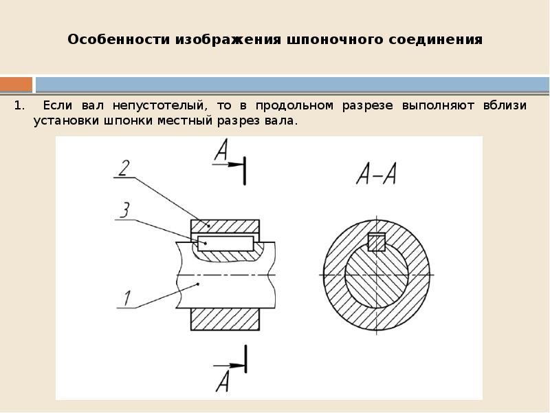 Особенности изображения шпоночного соединения 1. Если вал непустотелый, то в продольном разрезе выпо