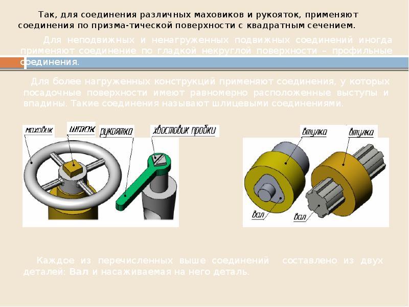 Так, для соединения различных маховиков и рукояток, применяют соединения по призма-тической поверхно