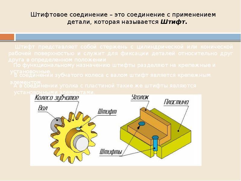 Штифтовое соединение – это соединение с применением детали, которая называется Штифт. Штифтовое соед
