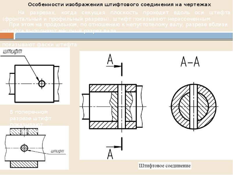 Особенности изображения штифтового соединения на чертежах Особенности изображения штифтового соедине