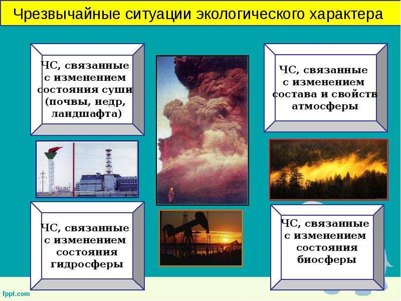 Основы рационального природопользования, слайд 15