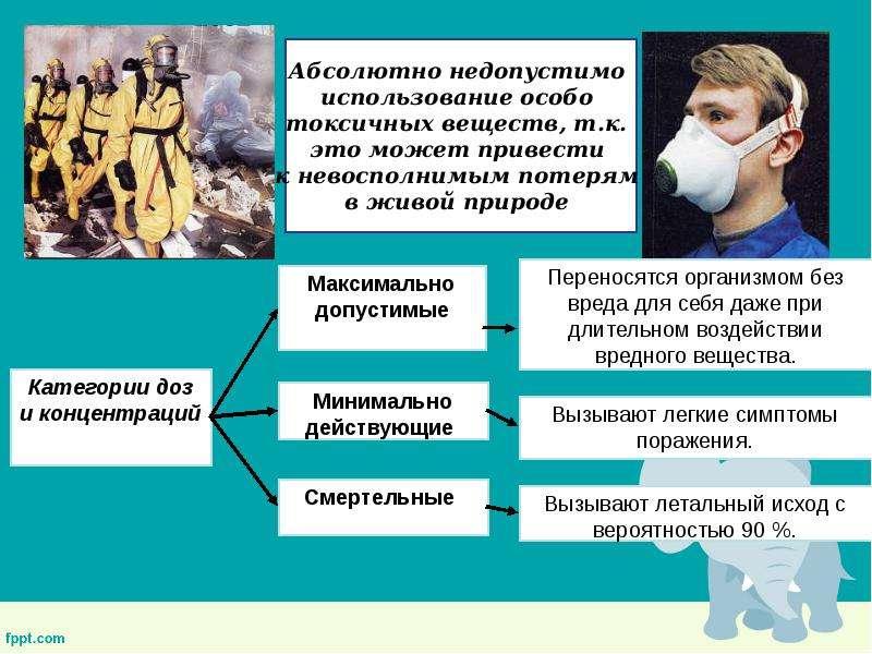 Основы рационального природопользования, слайд 20