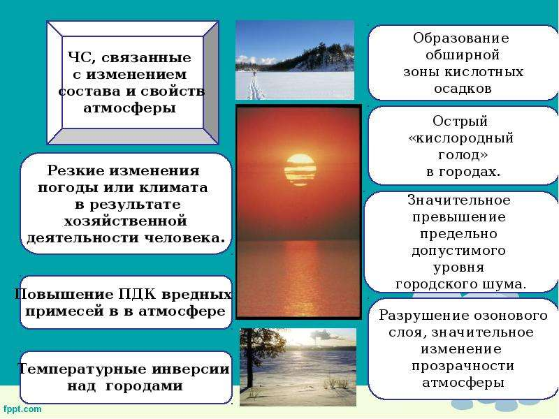 Основы рационального природопользования, слайд 23