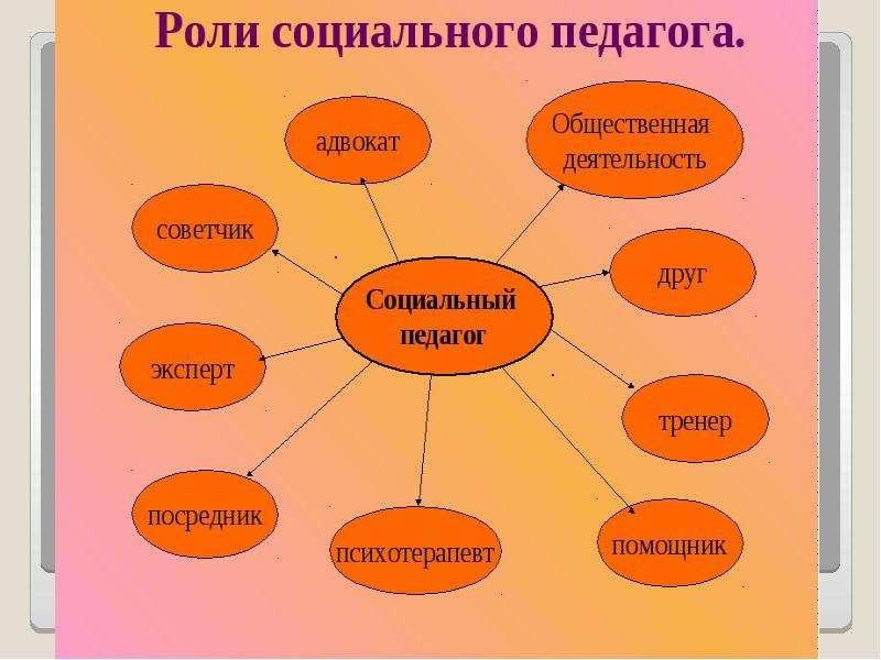 Превенции. Превентивное пространство и технологии его организации. Преодолевающее поведение, рис. 18