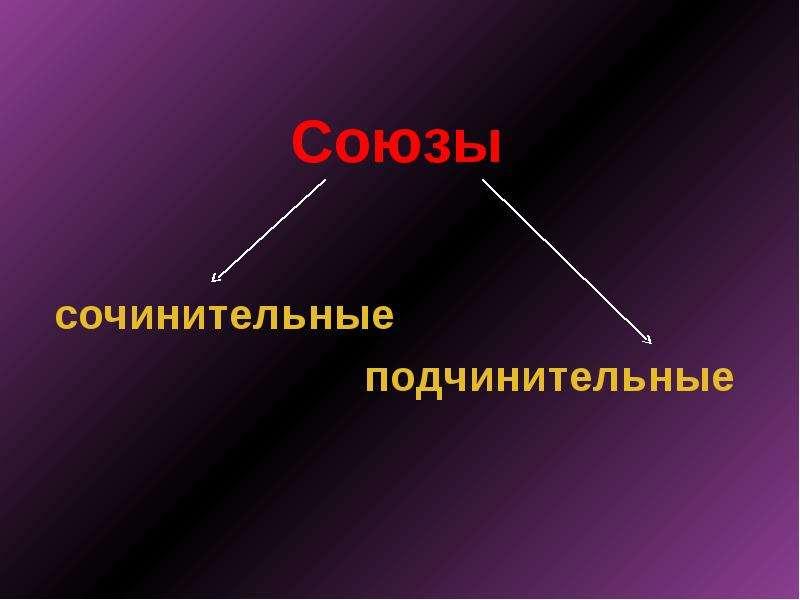 Сочинительные и подчинительные союзы, слайд 5
