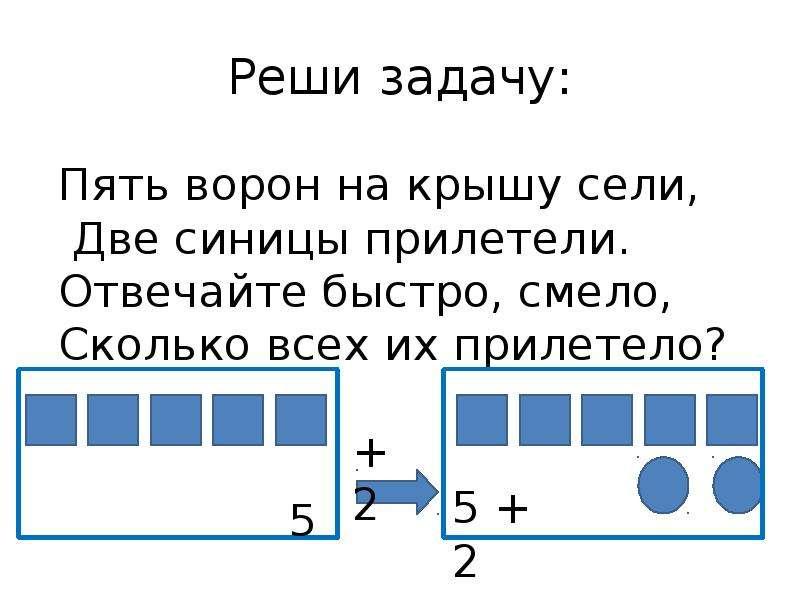 Реши задачу: