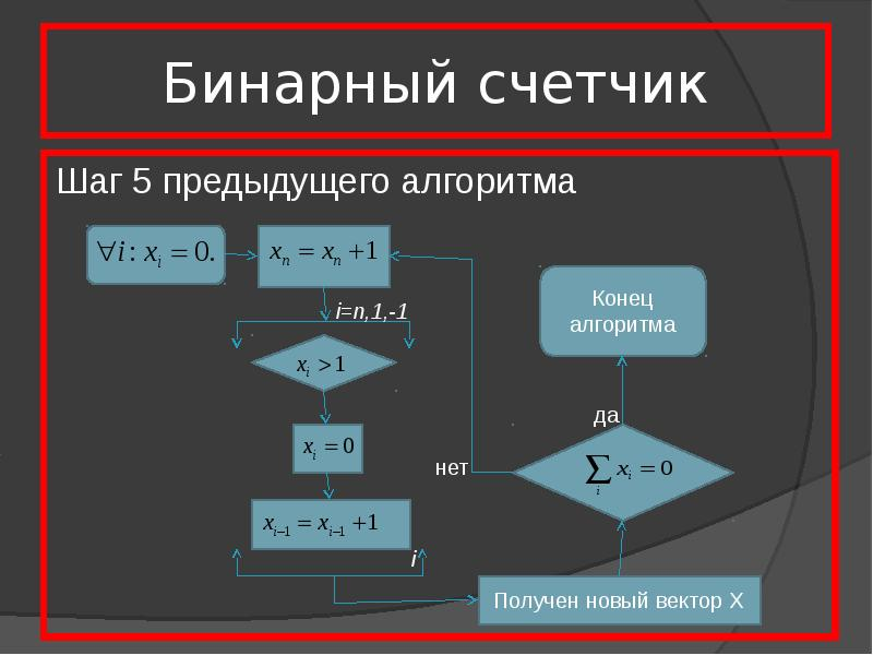 Бинарный счетчик Шаг 5 предыдущего алгоритма