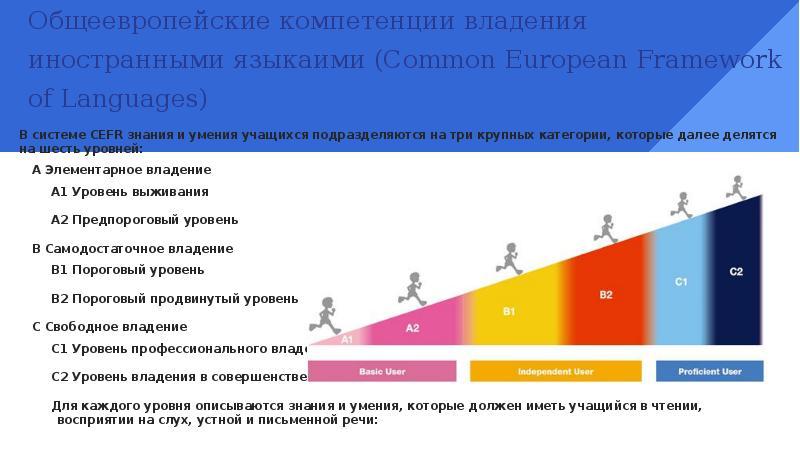 Общеевропейские компетенции владения иностранными языкаими (Common European Framework of Languages)