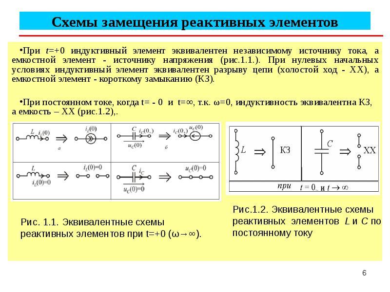 Схемы замещения реактивных элементов При t=+0 индуктивный элемент эквивалентен независимому источник