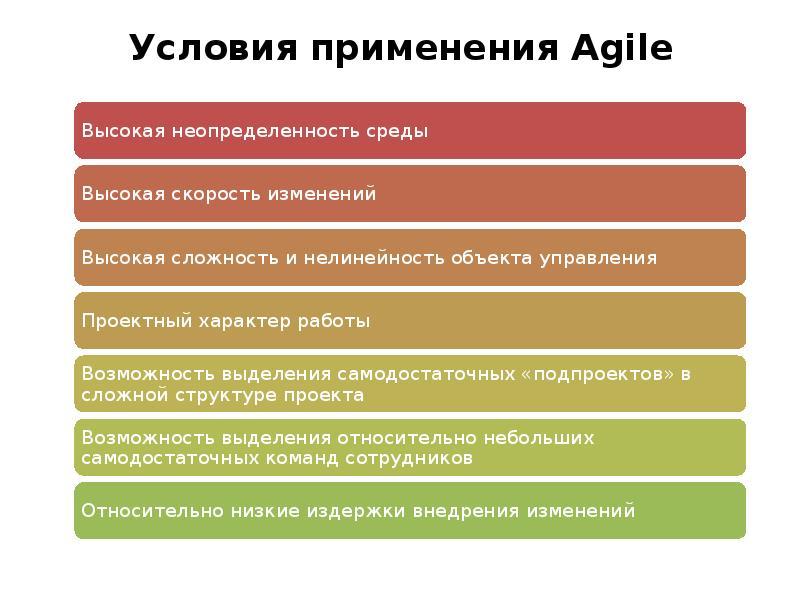 Условия применения Agile