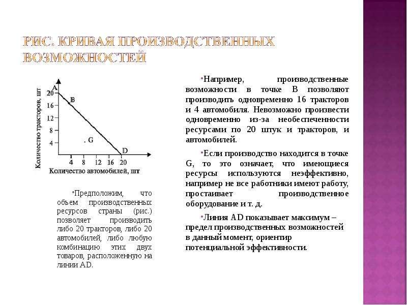 Общие понятия экономической теории, рис. 78